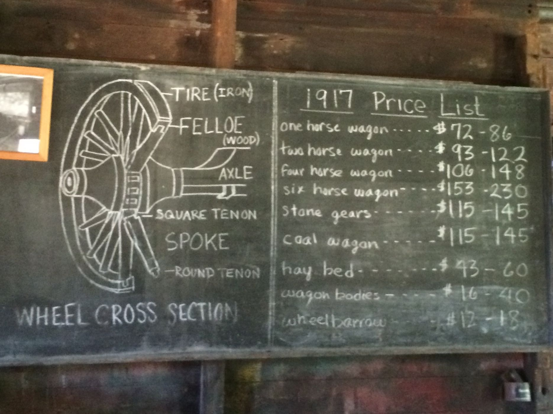 Wheel diagram and price list